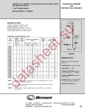 JANTX1N3027B-1 datasheet скачать даташит